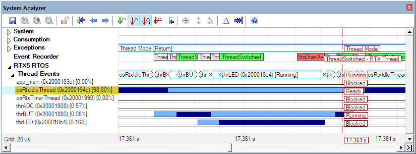 rtx_rtos_system_analyzer